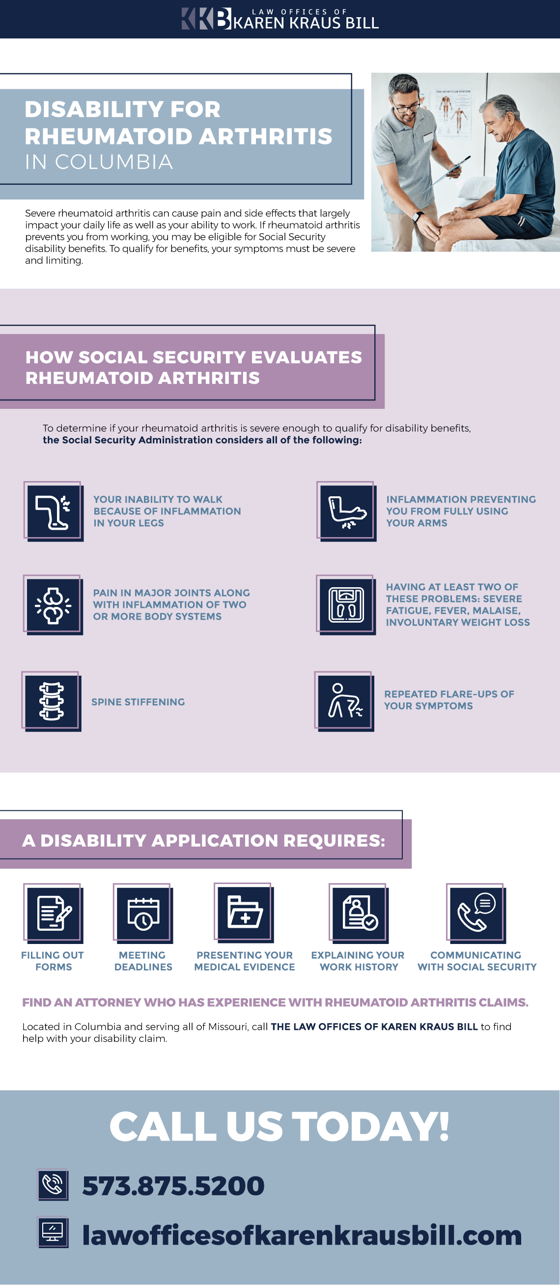 Disability for Rheumatoid Arthritis in Columbia Infographic